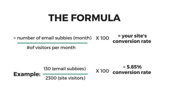Website Conversion Rate Formula